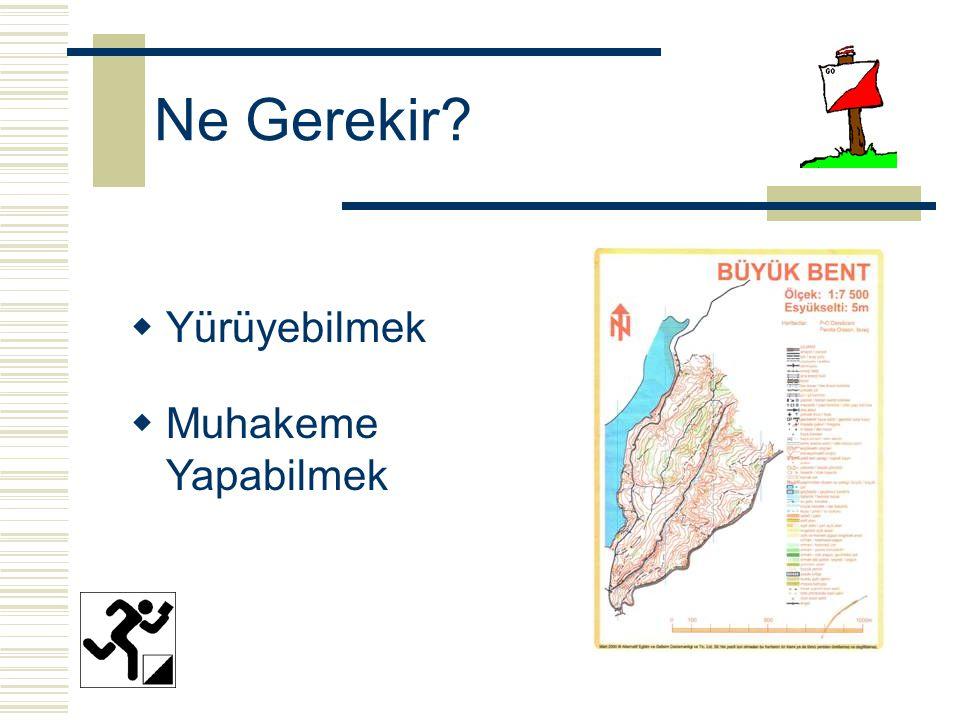 Siz başlayın, Gerisi Gelir! Hazırlayan: Caner Odabaşoğlu caner@maceraakademisi.com