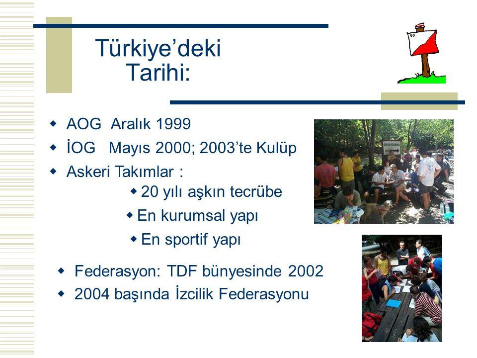 Türkiye'deki Tarihi:  AOG Aralık 1999  İOG Mayıs 2000; 2003'te Kulüp  Askeri Takımlar :  20 yılı aşkın tecrübe  En kurumsal yapı  En sportif yapı  Federasyon: TDF bünyesinde 2002  2004 başında İzcilik Federasyonu