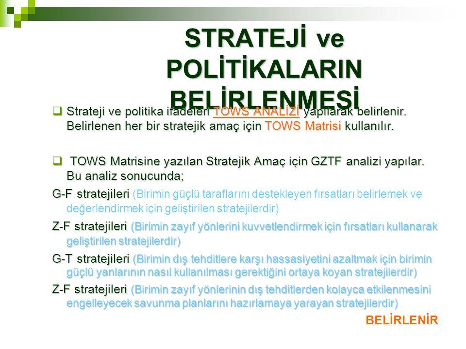 STRATEJİ ve POLİTİKALARIN BELİRLENMESİ  Strateji ve politika ifadeleri TOWS ANALİZİ yapılarak belirlenir.