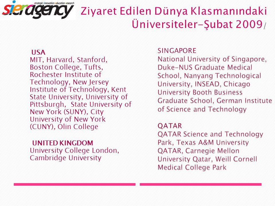  Değişik milliyetlerden olacak öğrenciler ile yüksek dereceden atak bir öğrenci grubu içinde olmak  İçinde öğrenci yurtları ve spor tesisleri olan bir kampüs alanında bulunmak  Dünyadaki önemli e-journals, e-books and databases erişen bir kütüphane ortamını kullanmak.