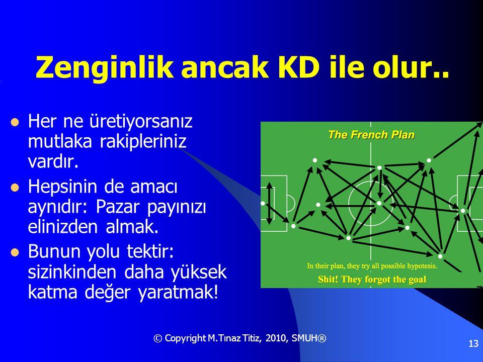 © Copyright M.Tınaz Titiz, 2010, SMUH® 13 Zenginlik ancak KD ile olur..  Her ne üretiyorsanız mutlaka rakipleriniz vardır.  Hepsinin de amacı aynıdı