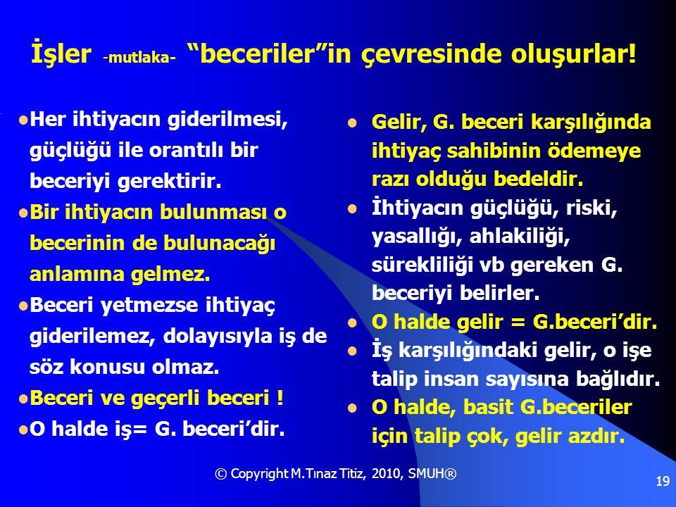 """© Copyright M.Tınaz Titiz, 2010, SMUH® 19 İşler -mutlaka- """"beceriler""""in çevresinde oluşurlar!  Her ihtiyacın giderilmesi, güçlüğü ile orantılı bir be"""