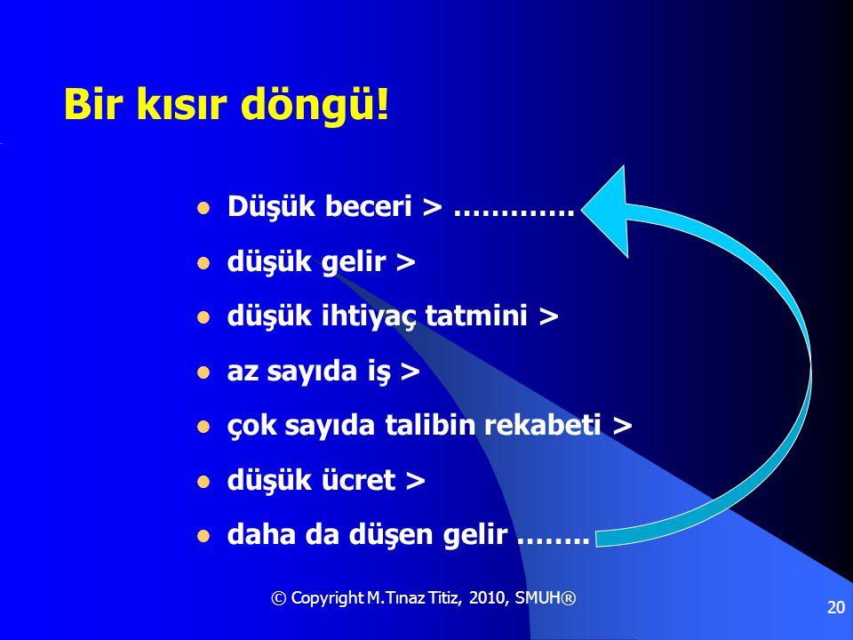 © Copyright M.Tınaz Titiz, 2010, SMUH® 20 Bir kısır döngü!  Düşük beceri > ………….  düşük gelir >  düşük ihtiyaç tatmini >  az sayıda iş >  çok say