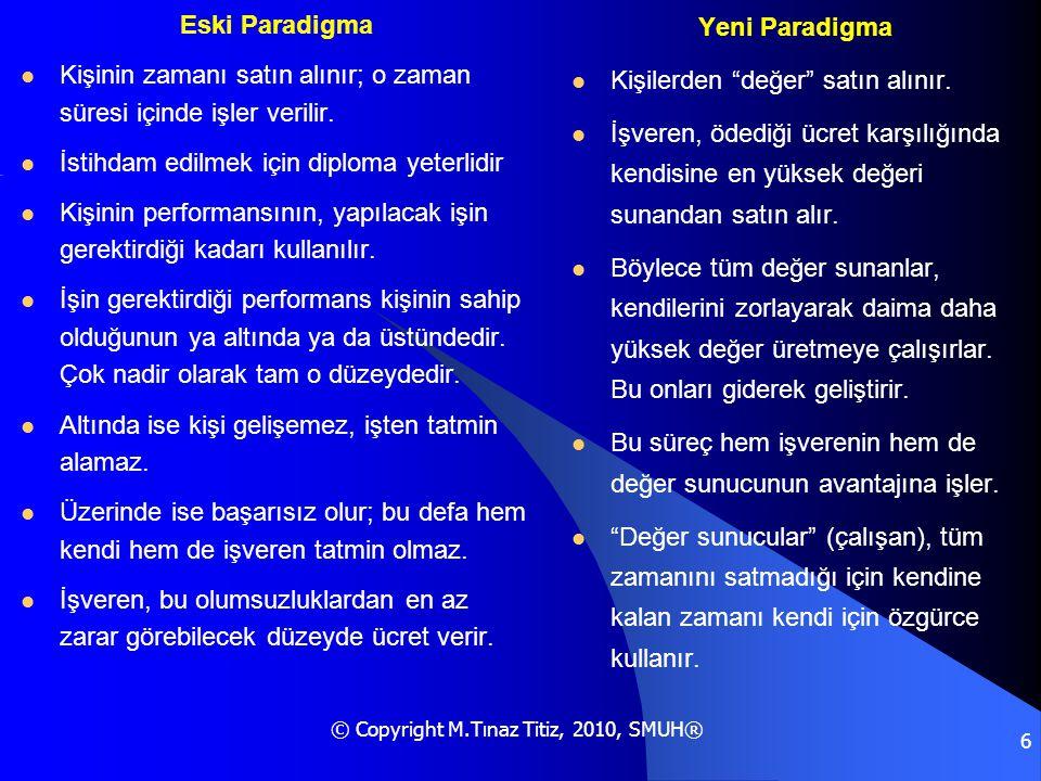 © Copyright M.Tınaz Titiz, 2010, SMUH® 6 Eski Paradigma  Kişinin zamanı satın alınır; o zaman süresi içinde işler verilir.  İstihdam edilmek için di