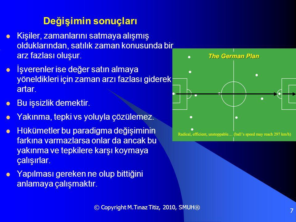 © Copyright M.Tınaz Titiz, 2010, SMUH® 7 Değişimin sonuçları  Kişiler, zamanlarını satmaya alışmış olduklarından, satılık zaman konusunda bir arz faz