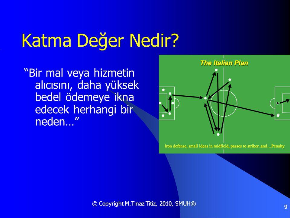 """© Copyright M.Tınaz Titiz, 2010, SMUH® 9 Katma Değer Nedir? """"Bir mal veya hizmetin alıcısını, daha yüksek bedel ödemeye ikna edecek herhangi bir neden"""