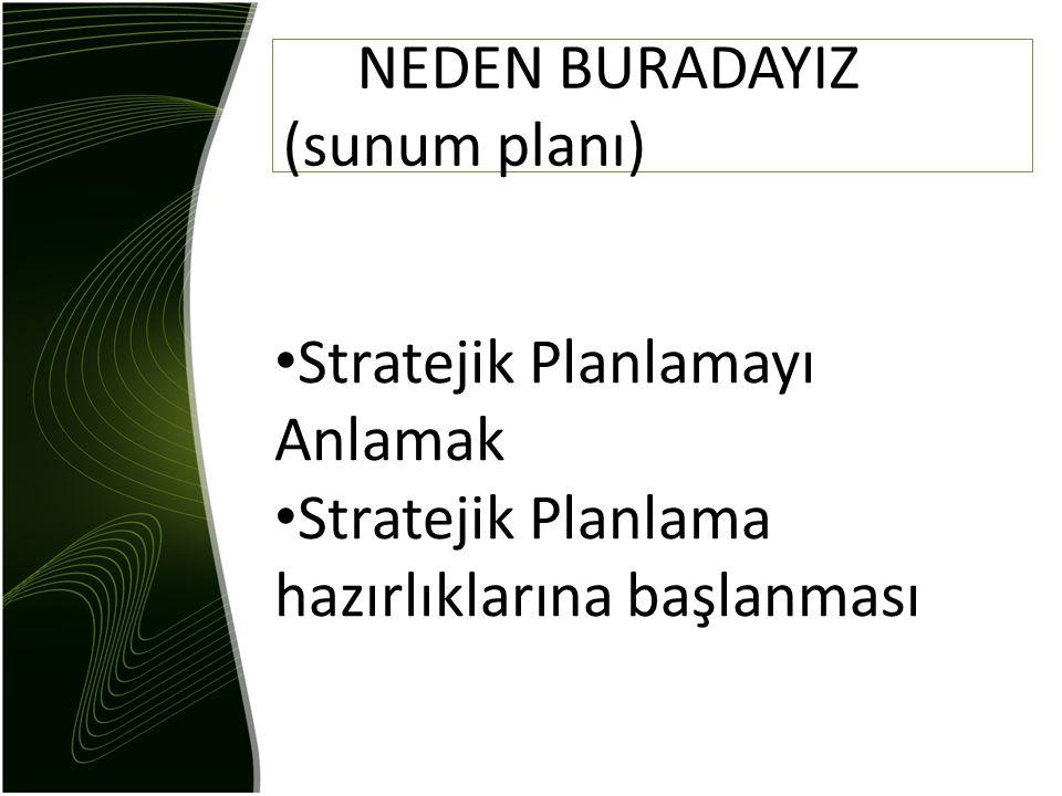 NEDEN BURADAYIZ (sunum planı) • Stratejik Planlamayı Anlamak • Stratejik Planlama hazırlıklarına başlanması