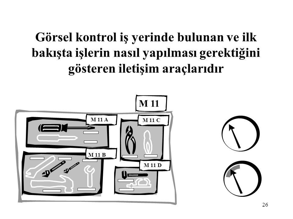 26 Görsel kontrol iş yerinde bulunan ve ilk bakışta işlerin nasıl yapılması gerektiğini gösteren iletişim araçlarıdır M 11 M 11 A M 11 B M 11 C M 11 D