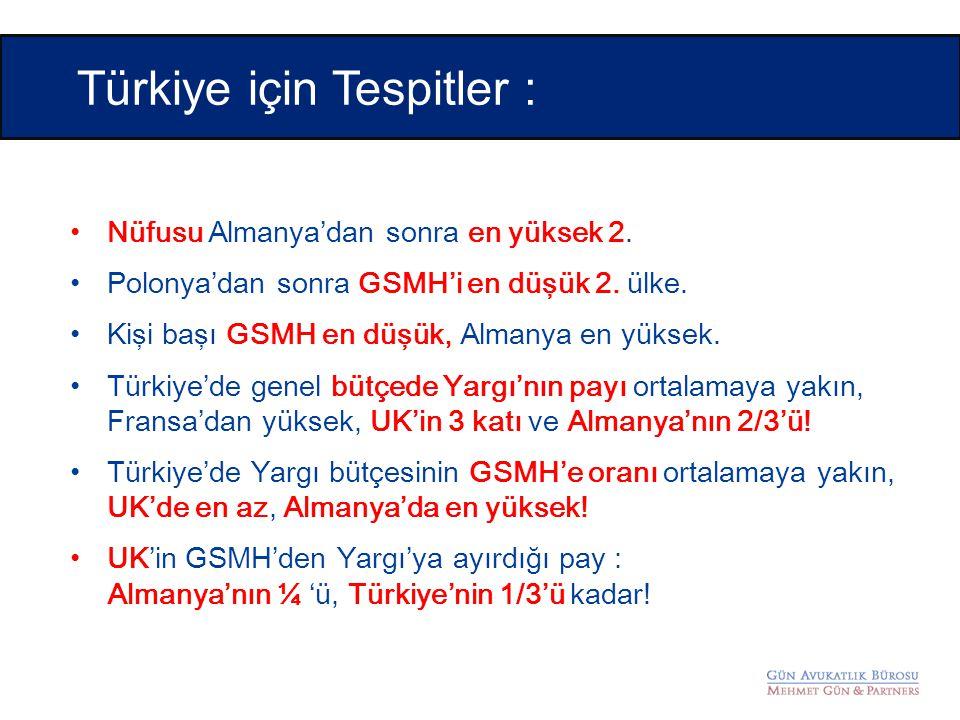Türkiye için Tespitler : • Nüfusu Almanya'dan sonra en yüksek 2. • Polonya'dan sonra GSMH'i en düşük 2. ülke. • Kişi başı GSMH en düşük, Almanya en yü