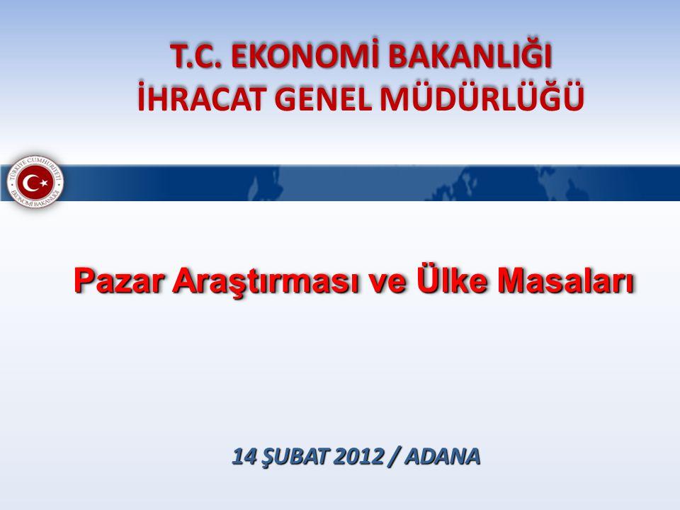 T.C. EKONOMİ BAKANLIĞI T.C. EKONOMİ BAKANLIĞI İHRACAT GENEL MÜDÜRLÜĞÜ 14 ŞUBAT 2012 / ADANA Pazar Araştırması ve Ülke Masaları