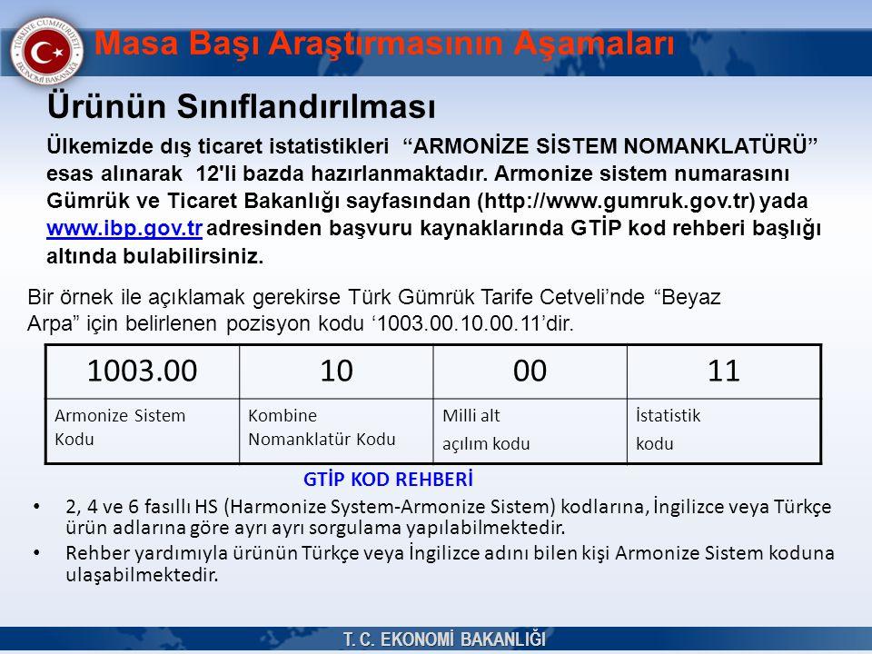 GTİP KOD REHBERİ • 2, 4 ve 6 fasıllı HS (Harmonize System-Armonize Sistem) kodlarına, İngilizce veya Türkçe ürün adlarına göre ayrı ayrı sorgulama yapılabilmektedir.
