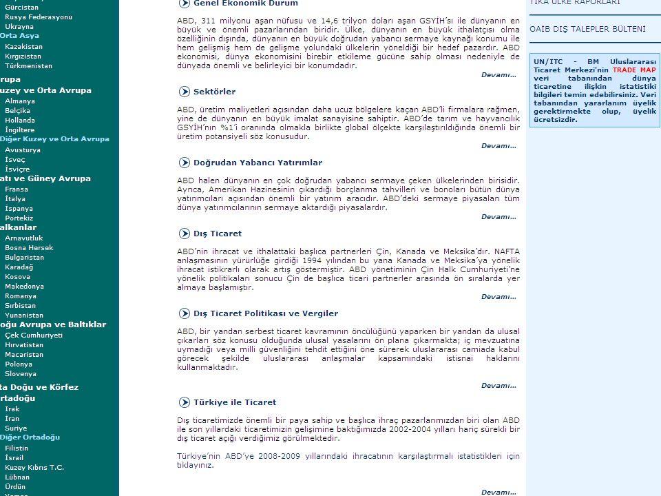 T. C. EKONOMİ BAKANLIĞI 25 ÜLKE MASALARI