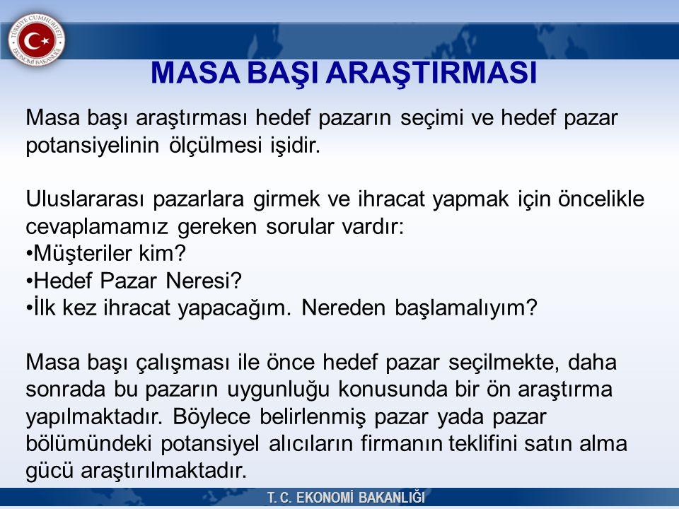 ÜLKE MASALARI T.C.