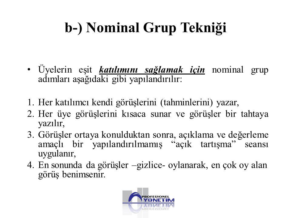 b-) Nominal Grup Tekniği • Üyelerin eşit katılımını sağlamak için nominal grup adımları aşağıdaki gibi yapılandırılır: 1.Her katılımcı kendi görüşleri