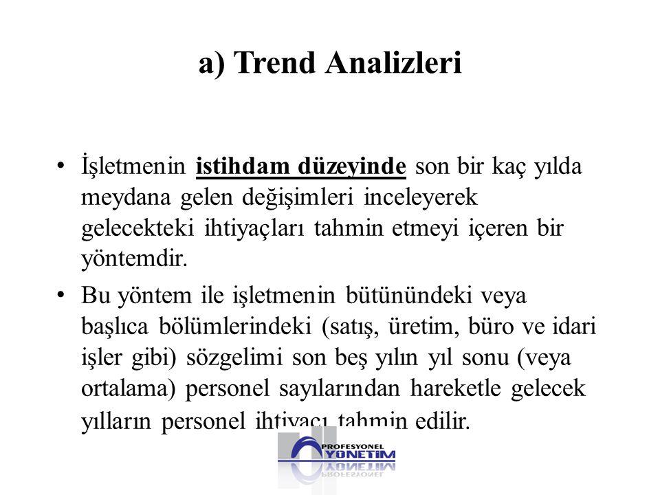 a) Trend Analizleri • İşletmenin istihdam düzeyinde son bir kaç yılda meydana gelen değişimleri inceleyerek gelecekteki ihtiyaçları tahmin etmeyi içer