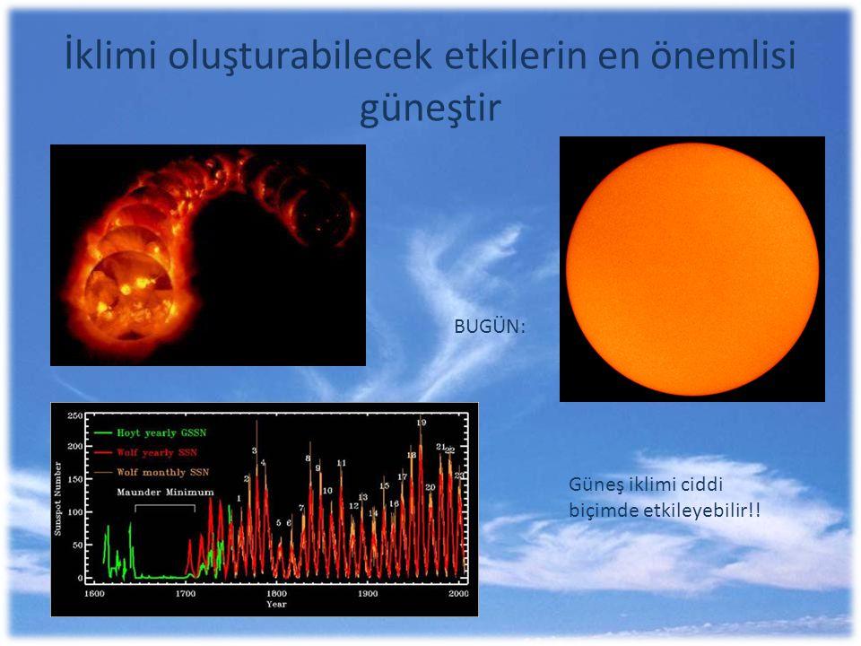 İklimi oluşturabilecek etkilerin en önemlisi güneştir BUGÜN: Güneş iklimi ciddi biçimde etkileyebilir!!