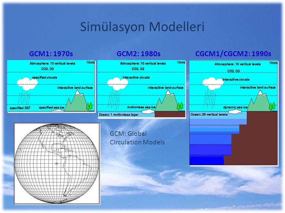 Simülasyon Modelleri GCM2: 1980s CGCM1/CGCM2: 1990sGCM1: 1970s GCM: Global Circulation Models