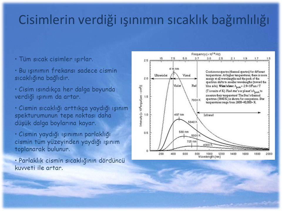 Göremediklerimiz Much of a person s energy is radiated away in the form of infrared energy.
