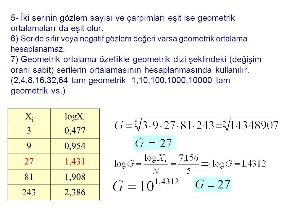 5- İki serinin gözlem sayısı ve çarpımları eşit ise geometrik ortalamaları da eşit olur. 6) Seride sıfır veya negatif gözlem değeri varsa geometrik or