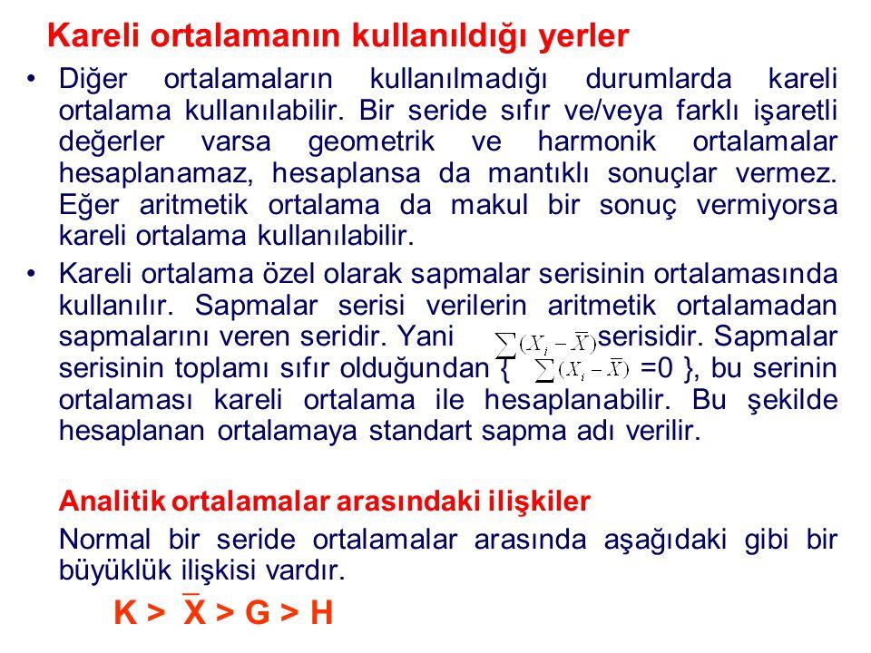 Kareli ortalamanın kullanıldığı yerler •Diğer ortalamaların kullanılmadığı durumlarda kareli ortalama kullanılabilir. Bir seride sıfır ve/veya farklı