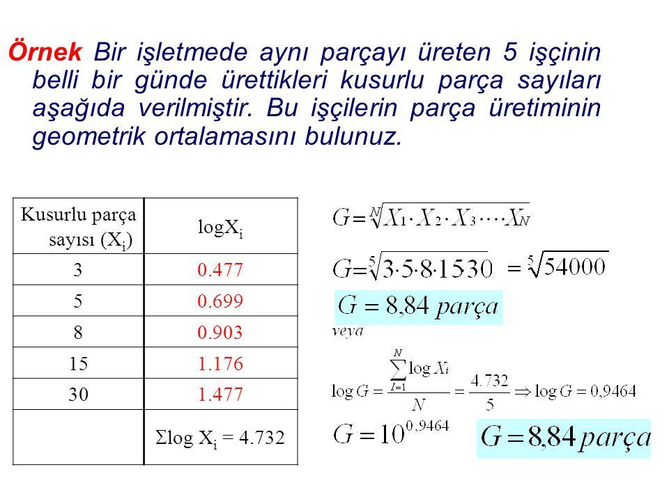 Kusurlu parça sayısı (X i ) logX i 30.477 50.699 80.903 151.176 301.477  log X i = 4.732 Örnek Bir işletmede aynı parçayı üreten 5 işçinin belli bir