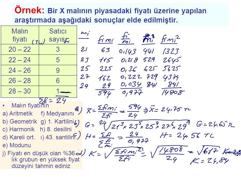 Örnek: Bir X malının piyasadaki fiyatı üzerine yapılan araştırmada aşağıdaki sonuçlar elde edilmiştir. Malın fiyatı Satıcı sayısı 20 – 223 22 – 245 24