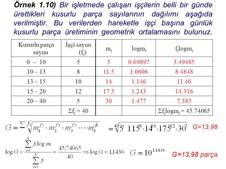 •Tartılı Geometrik Ortalama: Önem derecesi farklı olan verilere tartılı ortalamalar tatbik edilmektedir.