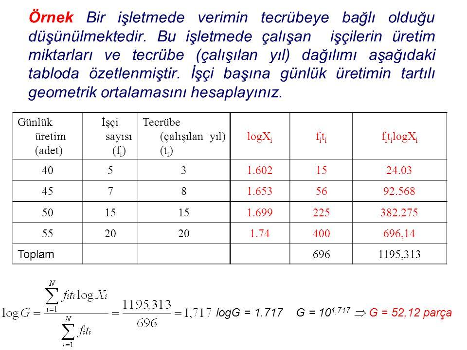 •Geometrik Ortalamanın Tahmin Amacıyla Kullanımı •Geometrik diziye benzer değişim gösteren nüfus, milli gelir artışı, fiyat artışı ve sermaye artışı gibi değişkenlerin tahmininde geometrik ortalama özelliğinden yararlanılabilir.