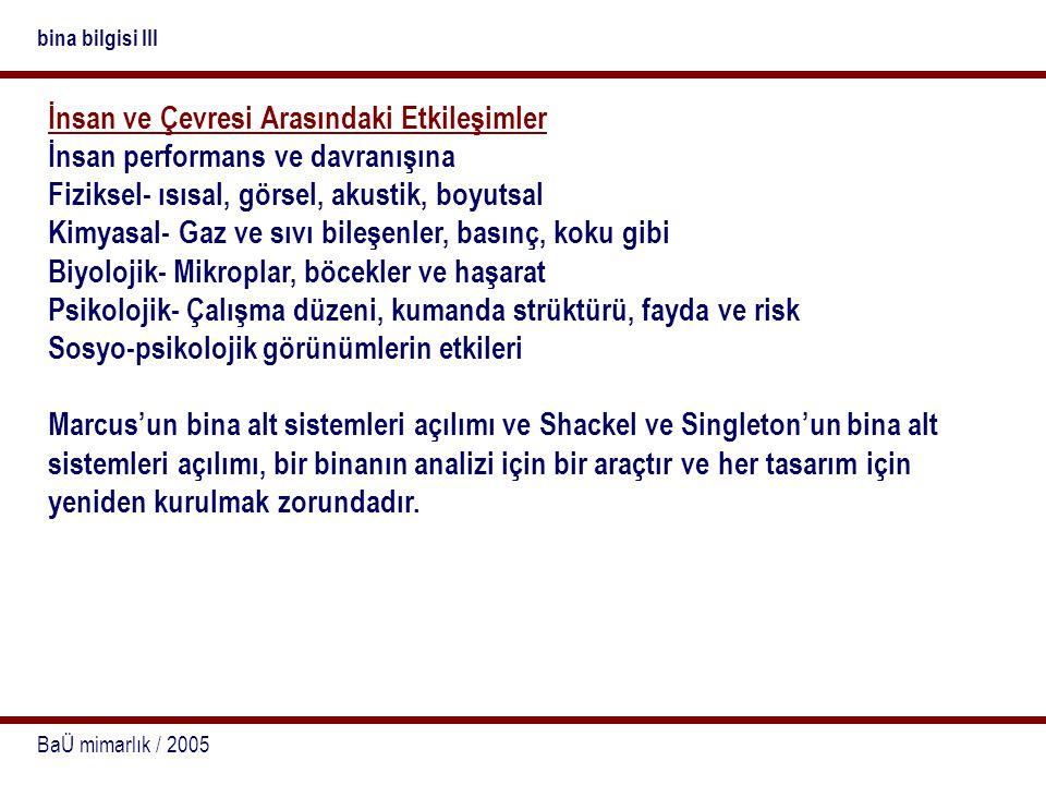 BaÜ mimarlık / 2005 bina bilgisi III İnsan ve Çevresi Arasındaki Etkileşimler İnsan performans ve davranışına Fiziksel- ısısal, görsel, akustik, boyutsal Kimyasal- Gaz ve sıvı bileşenler, basınç, koku gibi Biyolojik- Mikroplar, böcekler ve haşarat Psikolojik- Çalışma düzeni, kumanda strüktürü, fayda ve risk Sosyo-psikolojik görünümlerin etkileri Marcus'un bina alt sistemleri açılımı ve Shackel ve Singleton'un bina alt sistemleri açılımı, bir binanın analizi için bir araçtır ve her tasarım için yeniden kurulmak zorundadır.