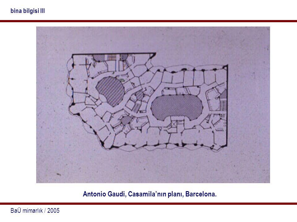 BaÜ mimarlık / 2005 bina bilgisi III Antonio Gaudi, Casamila'nın planı, Barcelona.