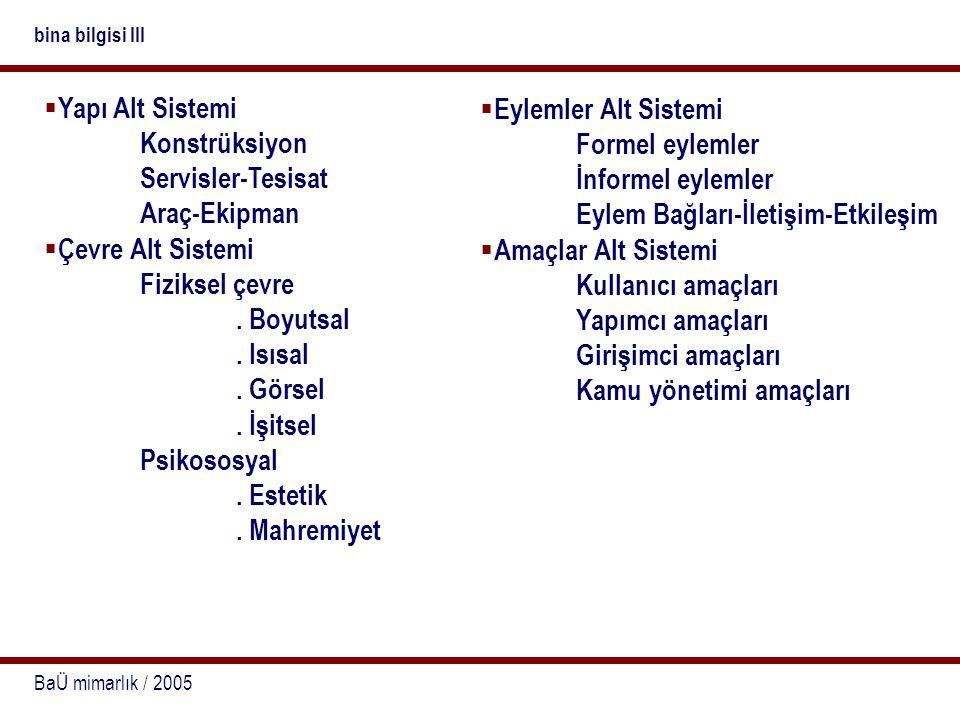 BaÜ mimarlık / 2005 bina bilgisi III Veri niteliğine yasal, teknolojik, sosyal, ekonomik, kültürel, çevresel vb.