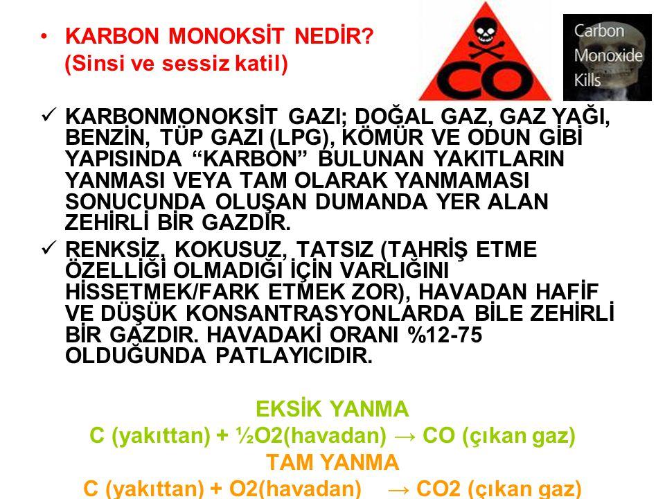 """•KARBON MONOKSİT NEDİR? (Sinsi ve sessiz katil)  KARBONMONOKSİT GAZI; DOĞAL GAZ, GAZ YAĞI, BENZİN, TÜP GAZI (LPG), KÖMÜR VE ODUN GİBİ YAPISINDA """"KARB"""