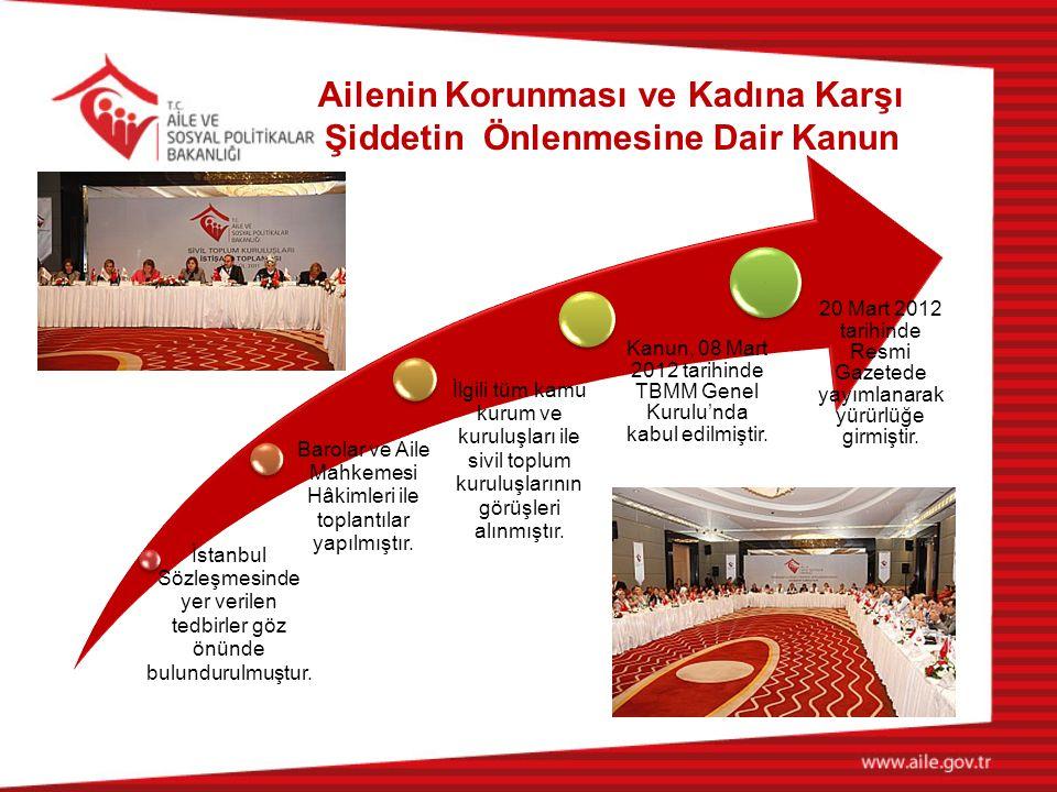 Ailenin Korunması ve Kadına Karşı Şiddetin Önlenmesine Dair Kanun İstanbul Sözleşmesinde yer verilen tedbirler göz önünde bulundurulmuştur. Barolar ve