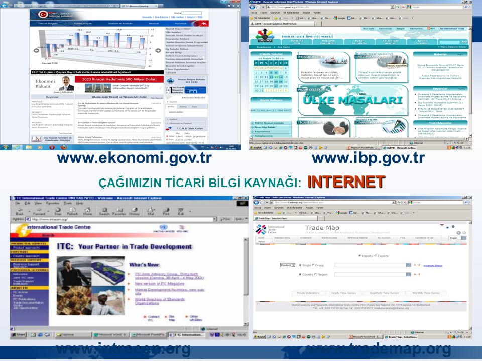 INTERNET ÇAĞIMIZIN TİCARİ BİLGİ KAYNAĞI: INTERNET www.trademap.orgwww.intracen.org www.ekonomi.gov.trwww.ibp.gov.tr