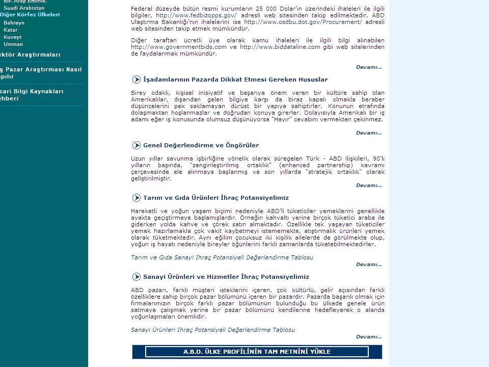 T. C. EKONOMİ BAKANLIĞI 21 ÜLKE MASALARI