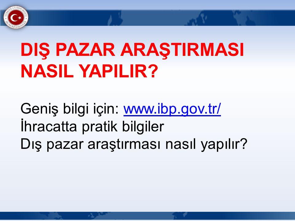 DIŞ PAZAR ARAŞTIRMASI NASIL YAPILIR? Geniş bilgi için: www.ibp.gov.tr/www.ibp.gov.tr/ İhracatta pratik bilgiler Dış pazar araştırması nasıl yapılır?