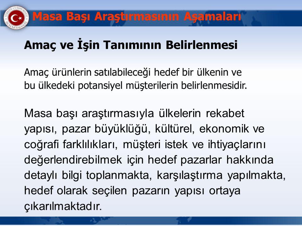 FAALİYETLER-ÜLKE RAPORLARI T.C. EKONOMİ BAKANLIĞI 1 A.B.D.