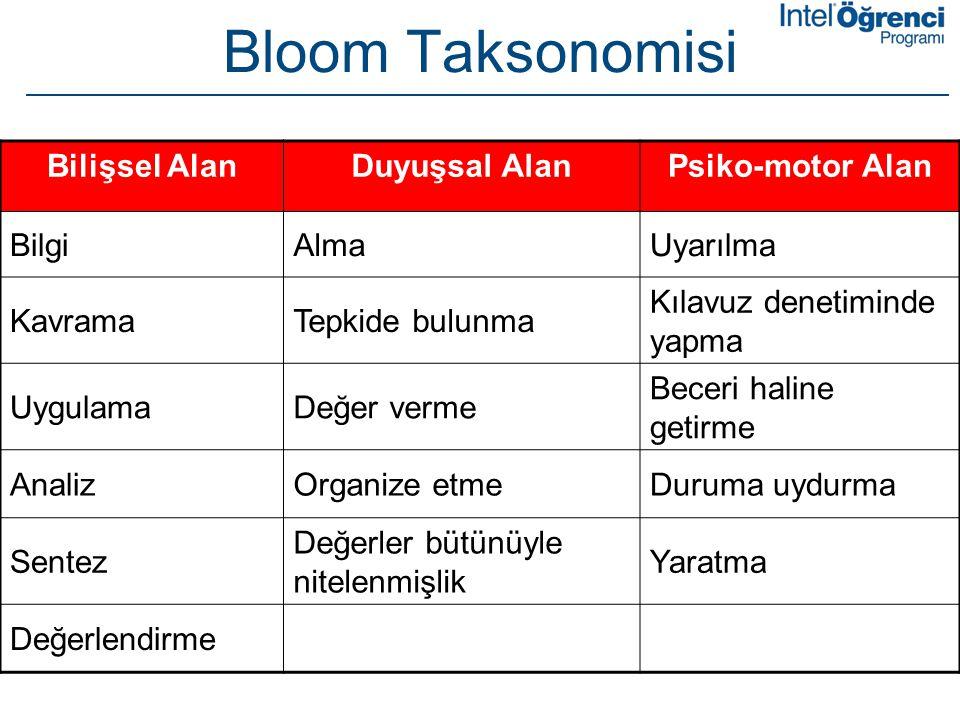 Bloom Taksonomisi Bilişsel AlanDuyuşsal AlanPsiko-motor Alan BilgiAlmaUyarılma KavramaTepkide bulunma Kılavuz denetiminde yapma UygulamaDeğer verme Be