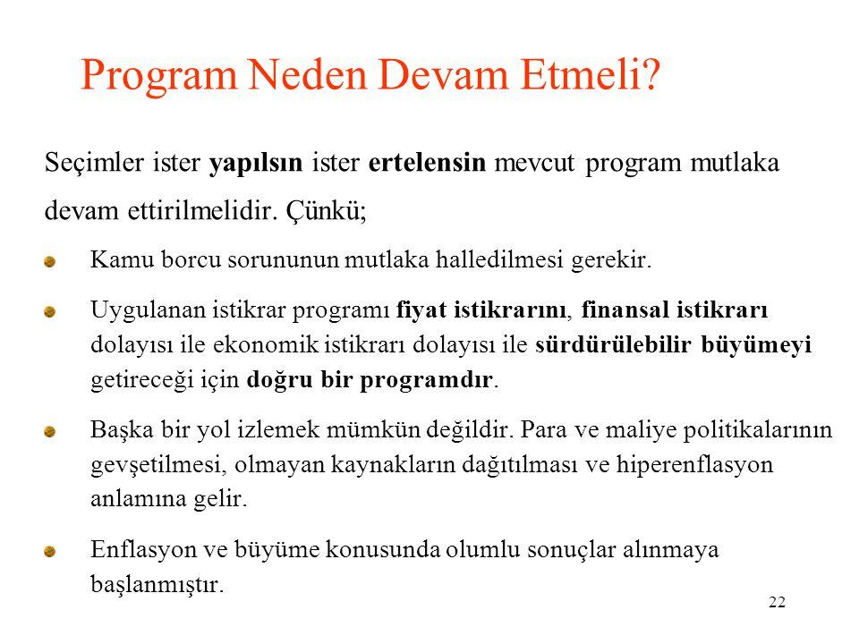 22 Program Neden Devam Etmeli? Seçimler ister yapılsın ister ertelensin mevcut program mutlaka devam ettirilmelidir. Çünkü; Kamu borcu sorununun mutla
