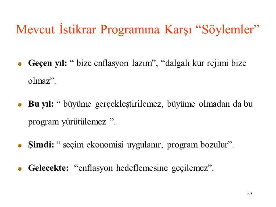 """23 Mevcut İstikrar Programına Karşı """"Söylemler"""" Geçen yıl: """" bize enflasyon lazım"""", """"dalgalı kur rejimi bize olmaz"""". Bu yıl: """" büyüme gerçekleştirilem"""