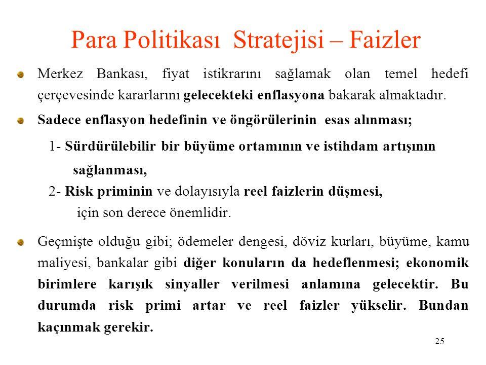 25 Para Politikası Stratejisi – Faizler Merkez Bankası, fiyat istikrarını sağlamak olan temel hedefi çerçevesinde kararlarını gelecekteki enflasyona b