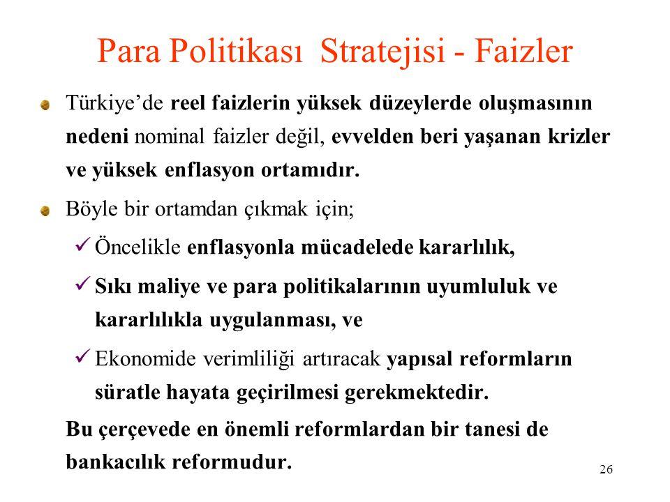 26 Para Politikası Stratejisi - Faizler Türkiye'de reel faizlerin yüksek düzeylerde oluşmasının nedeni nominal faizler değil, evvelden beri yaşanan kr