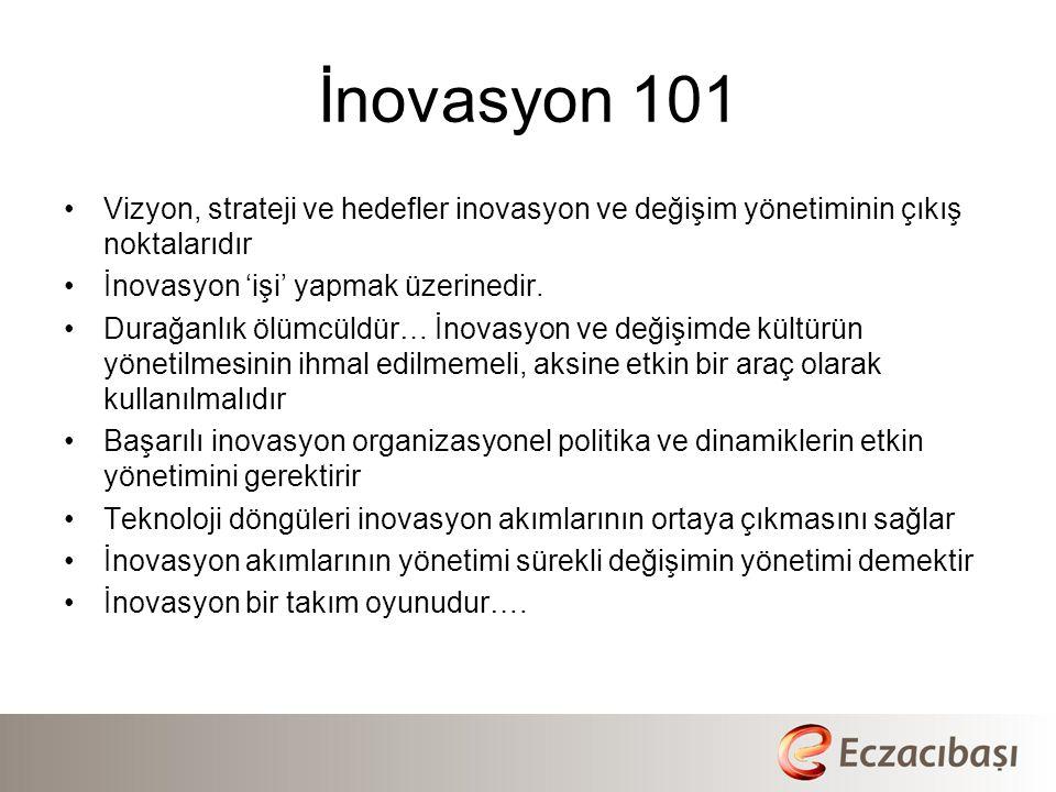 İnovasyon 101 •Vizyon, strateji ve hedefler inovasyon ve değişim yönetiminin çıkış noktalarıdır •İnovasyon 'işi' yapmak üzerinedir.