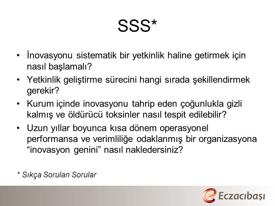 SSS* •İnovasyonu sistematik bir yetkinlik haline getirmek için nasıl başlamalı.
