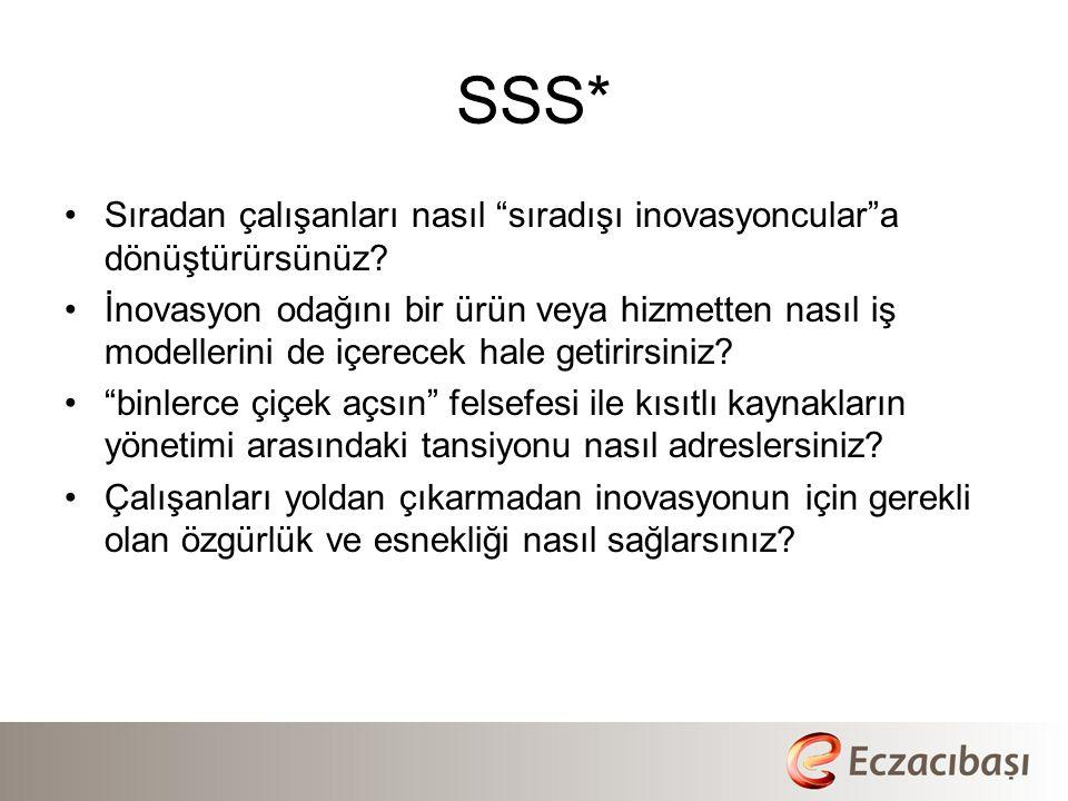 SSS* •Sıradan çalışanları nasıl sıradışı inovasyoncular a dönüştürürsünüz.