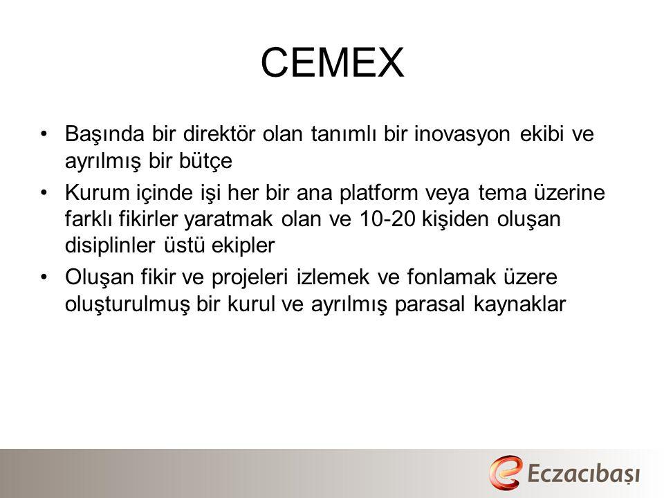 CEMEX •Başında bir direktör olan tanımlı bir inovasyon ekibi ve ayrılmış bir bütçe •Kurum içinde işi her bir ana platform veya tema üzerine farklı fikirler yaratmak olan ve 10-20 kişiden oluşan disiplinler üstü ekipler •Oluşan fikir ve projeleri izlemek ve fonlamak üzere oluşturulmuş bir kurul ve ayrılmış parasal kaynaklar