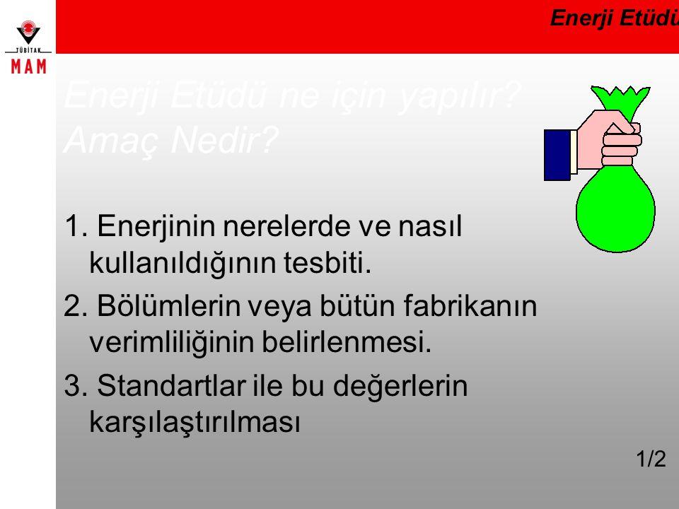 Enerji Etüdü ne için yapılır? Amaç Nedir? 1. Enerjinin nerelerde ve nasıl kullanıldığının tesbiti. 2. Bölümlerin veya bütün fabrikanın verimliliğinin