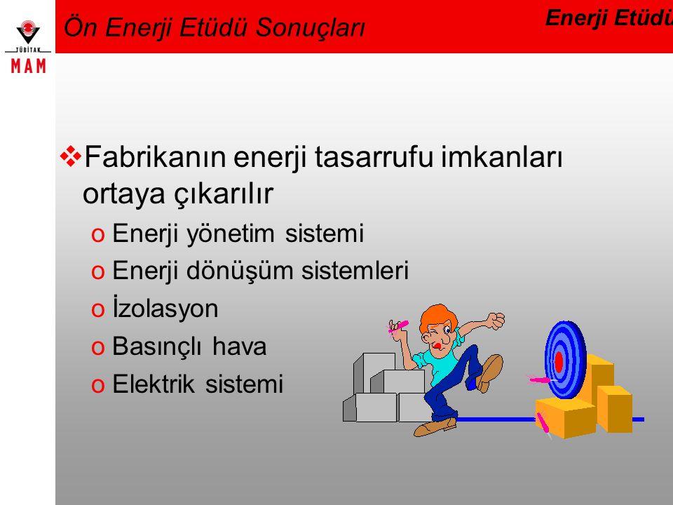 Ön Enerji Etüdü Sonuçları  Fabrikanın enerji tasarrufu imkanları ortaya çıkarılır oEnerji yönetim sistemi oEnerji dönüşüm sistemleri oİzolasyon oBası