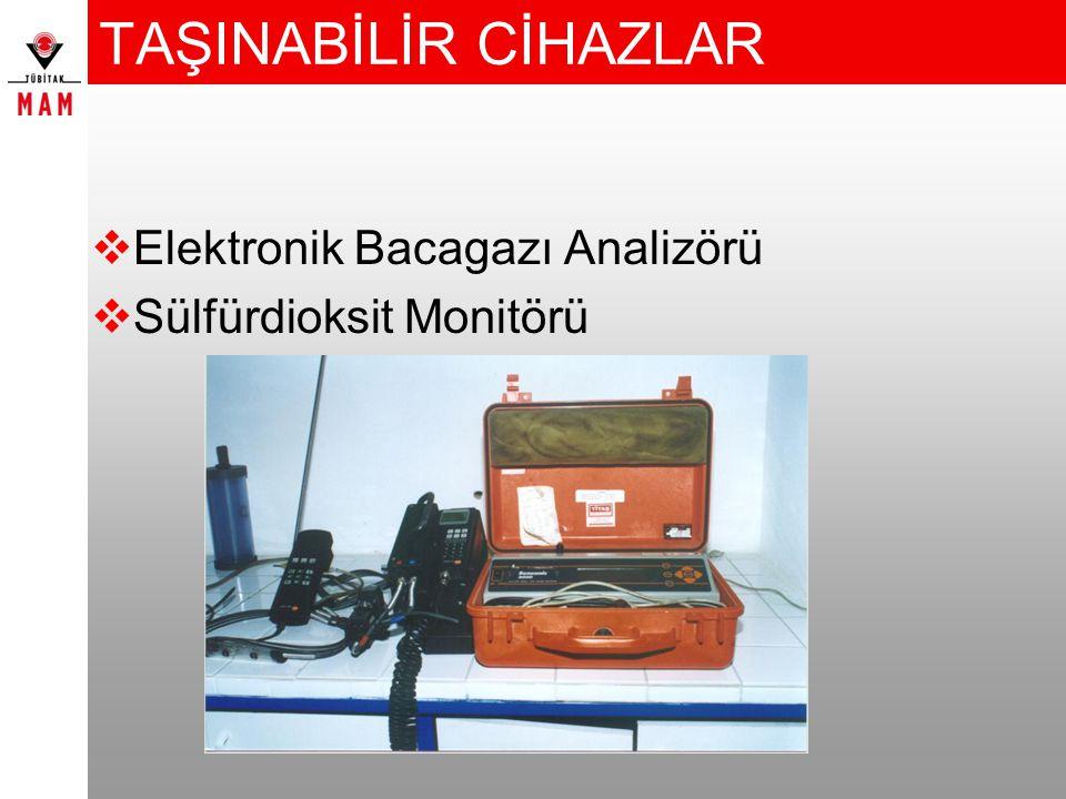  Elektronik Bacagazı Analizörü  Sülfürdioksit Monitörü