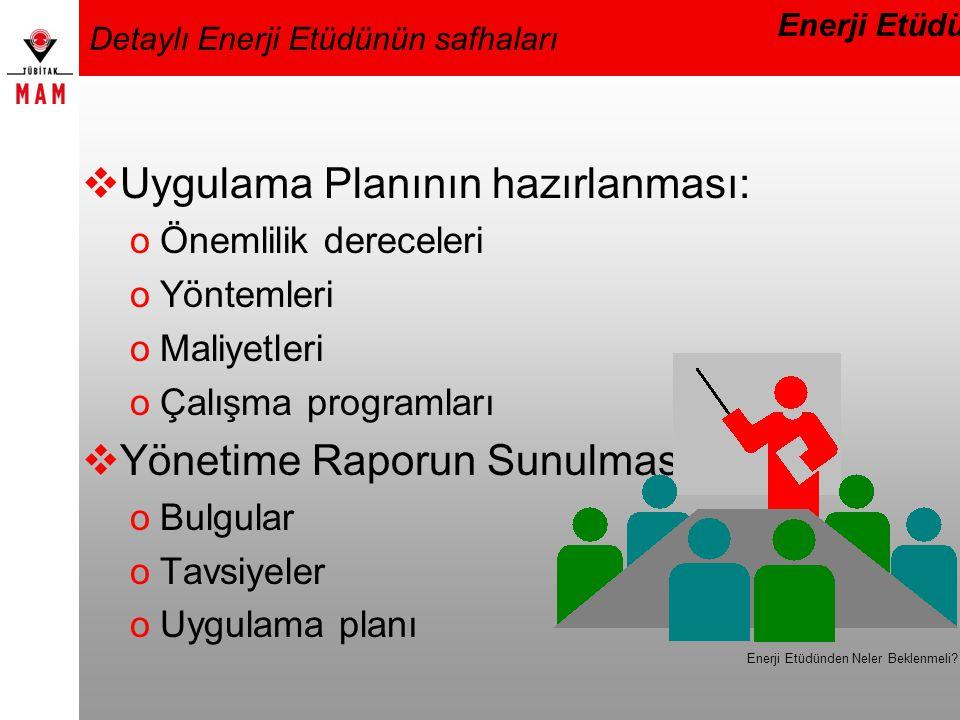 Detaylı Enerji Etüdünün safhaları  Uygulama Planının hazırlanması: oÖnemlilik dereceleri oYöntemleri oMaliyetleri oÇalışma programları  Yönetime Rap